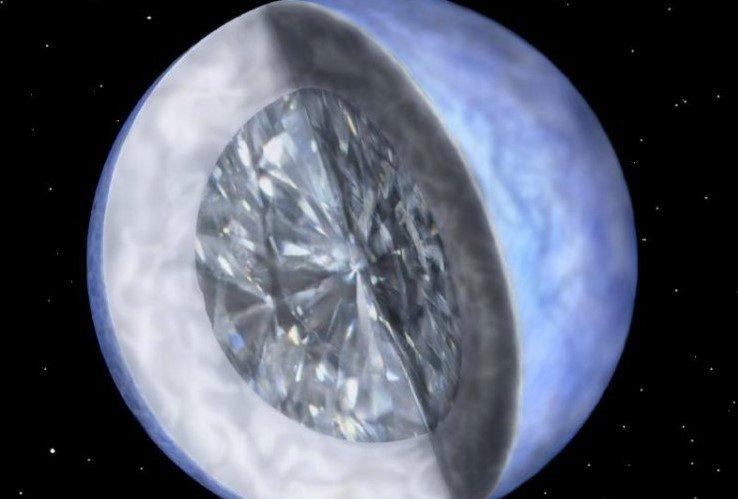 Lucy – największy diament we Wszechświecie